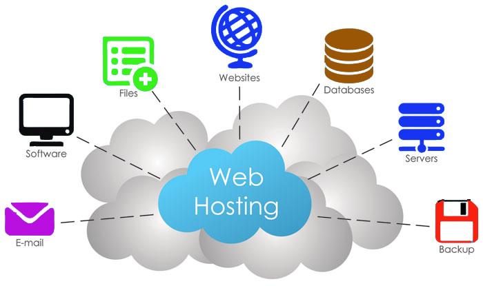 Top Web Hosting Service Provider in Dehradun Uttarakhand India